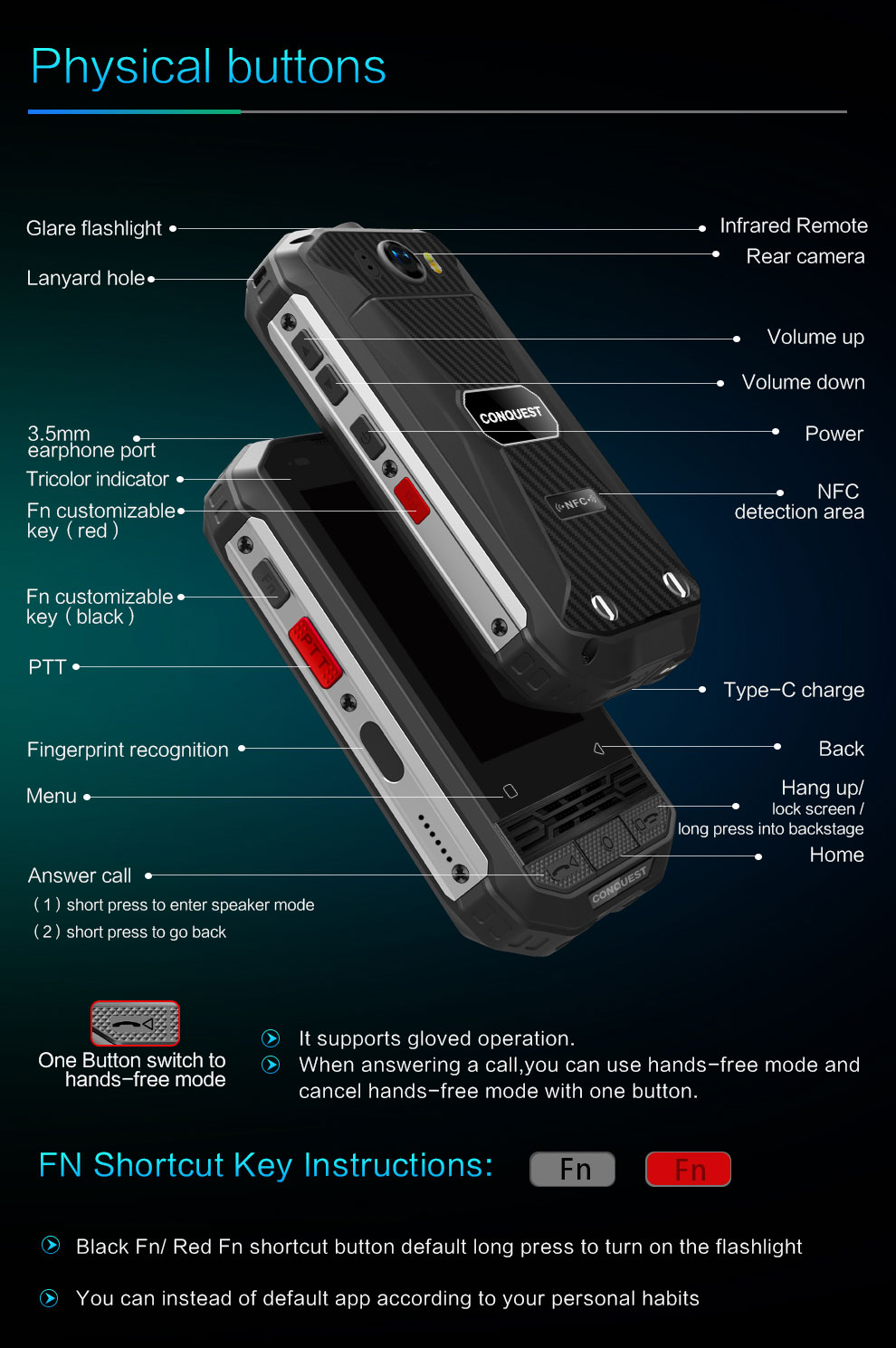 Best Rugged Cell Phone Reviews - Conquest F2 Luxury 2